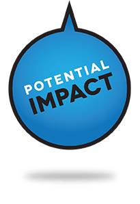 Potential Impact 2014